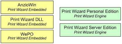 Print Wizard Technical Notes | Anzio com